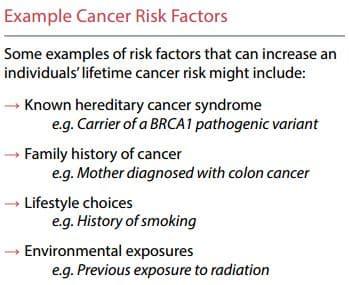 Cancer_Risks