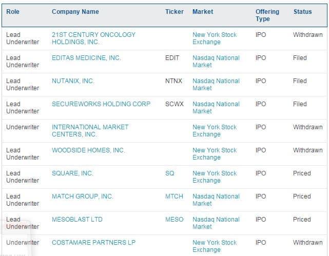 10_JP_Morgan_IPOs