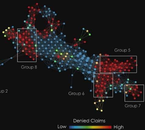 Ayasdi and The Power of Topological Big Data Analysis - Nanalyze
