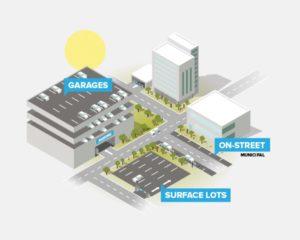Smart Parking Teaser
