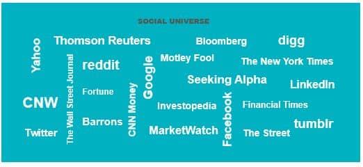 buzz-social-media-big-data