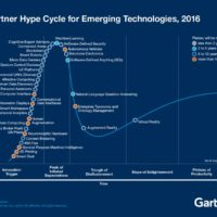 30 Emerging Technologies You Need to Know About