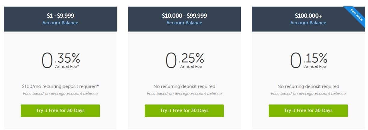 betterment-robo-advisor-fees