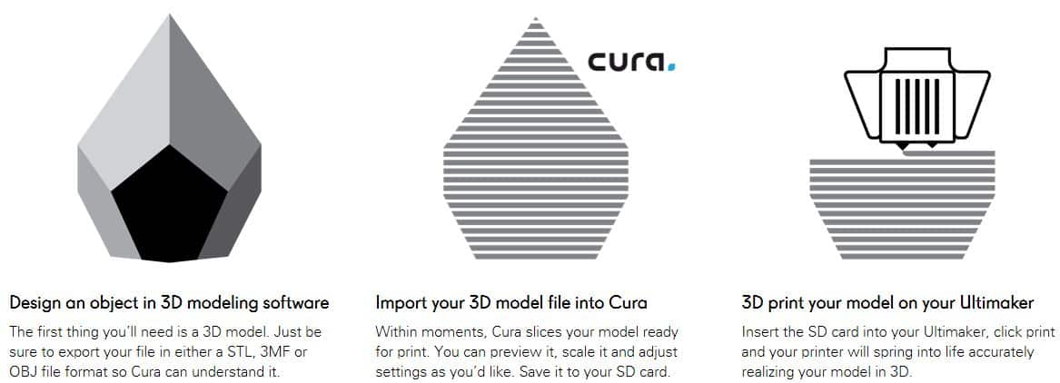 cura-software