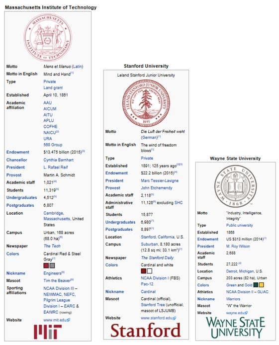 university-comparisons