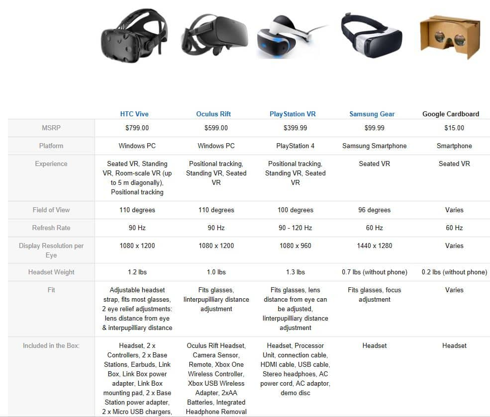 vr-headsets-comparison