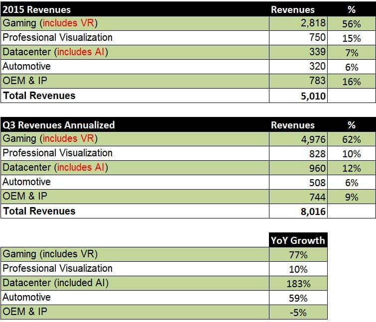 nvda-stock-price-performance