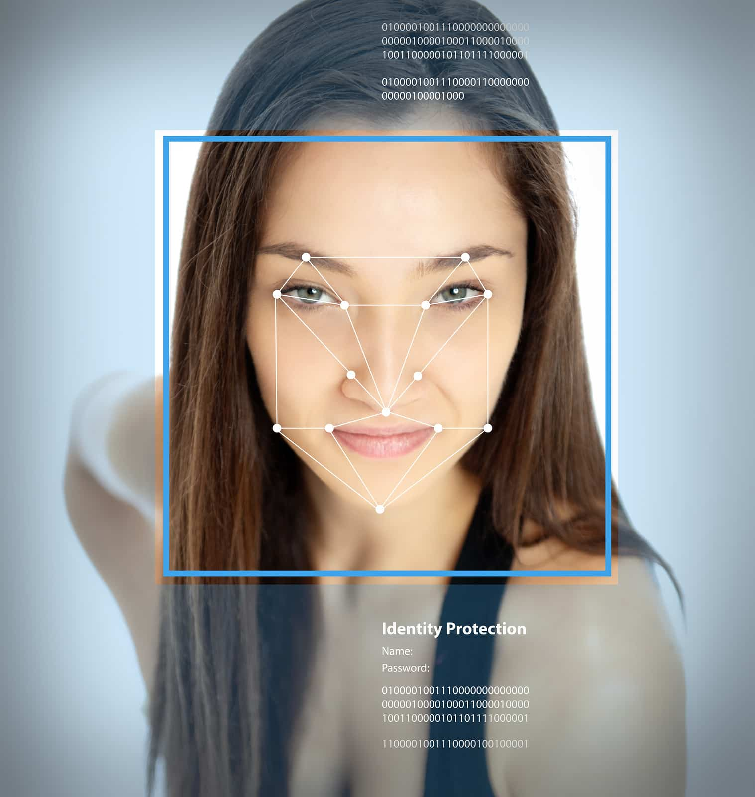 Faception Ai Powered Facial Recognition Technology